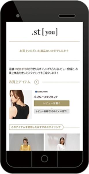 .st[you] のパーソナライズメール