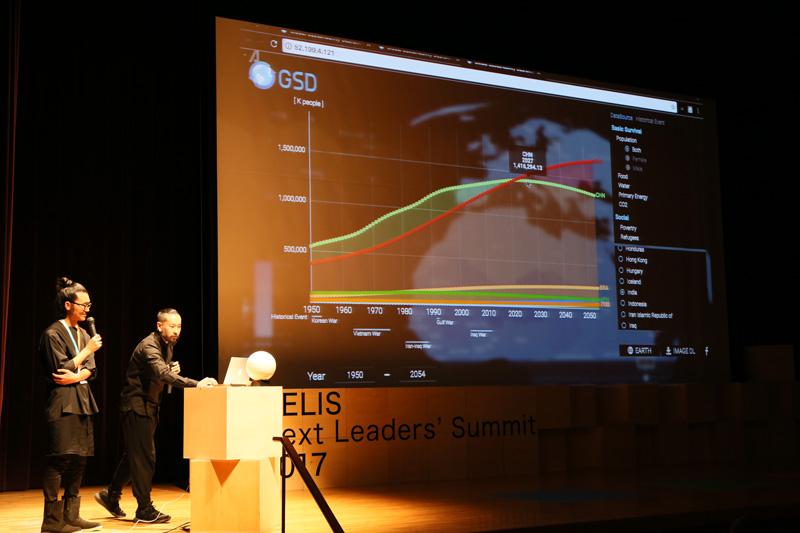 「第2回NELIS世界大会次世代リーダーサミット」での発表の様子