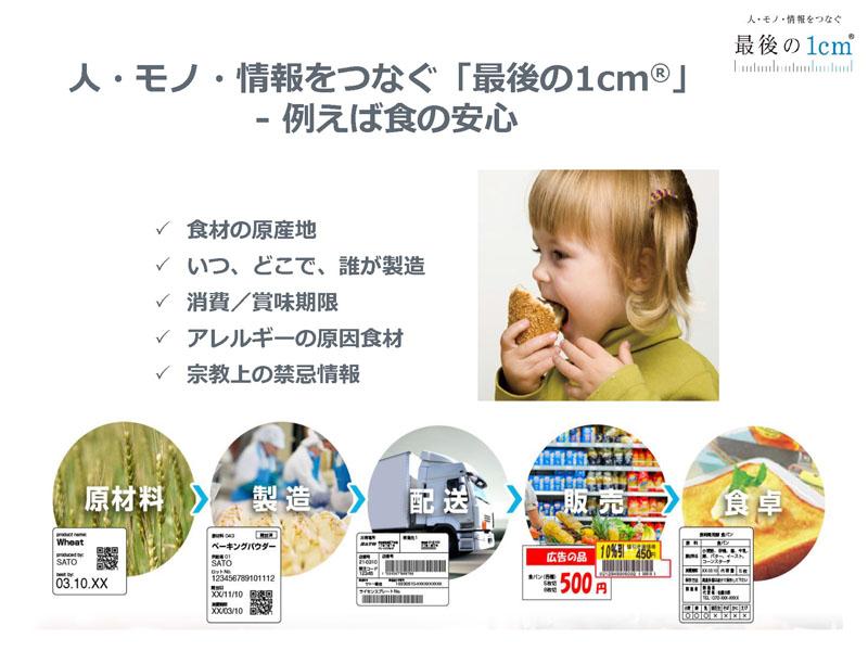 人・モノ・情報をつなぐ「最後の1cm」- 例えば食の安心