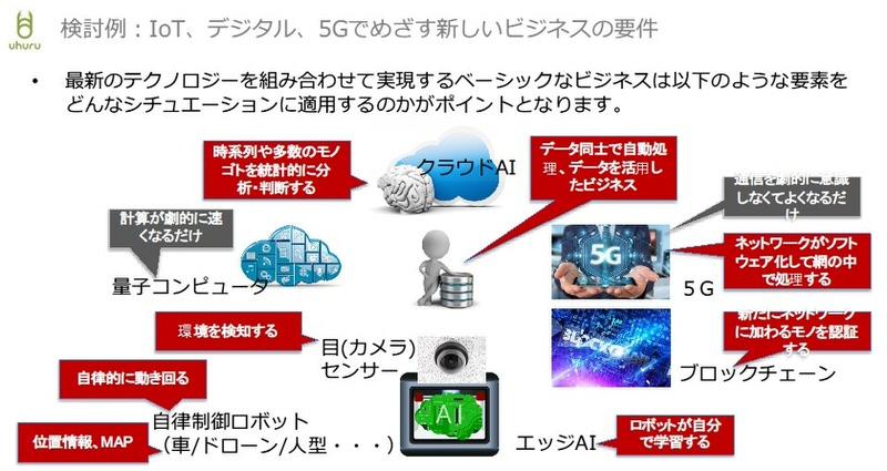 検討例:IoT、デジタル、5Gでめざす新しいビジネスの要件