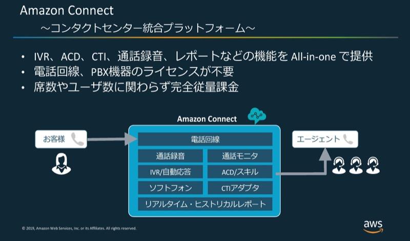 Amazon Connect 〜コンタクトセンター統合プラットフォーム〜