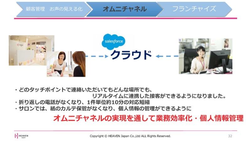 オムニチャネルの実現を通して業務効率化・個人情報管理