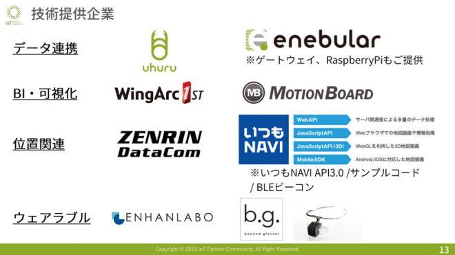 技術提供企業